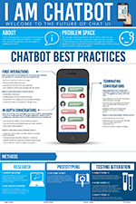 chatbot poster