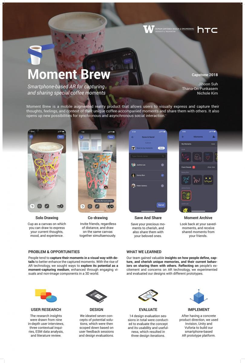 Moment Brew poster