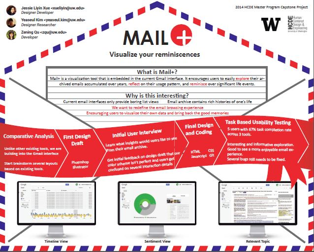Mail+