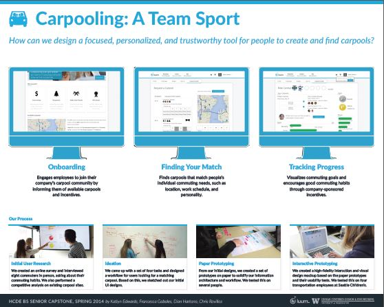 Carpooling: A team sport