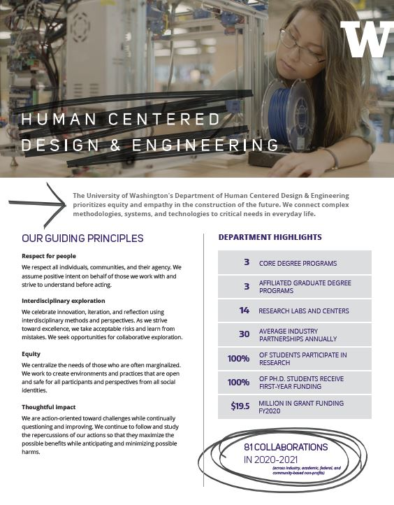 About Human Centered Design Engineering